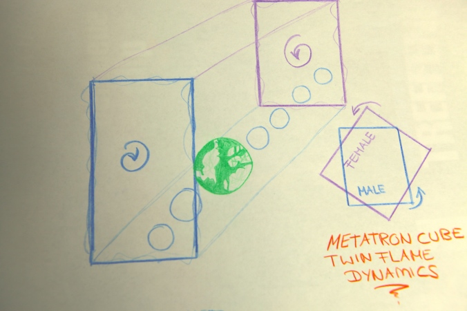 The Celestial Array of the Metatron Cube as channelled by hand of Archeia Faith